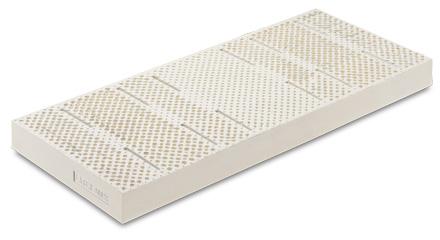 Offerte materassi in lattice, il miglior riposo.